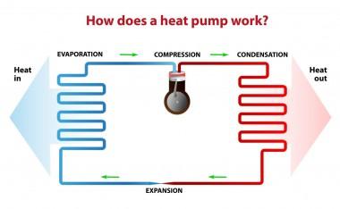 22036301-a-heat-pump-illustration